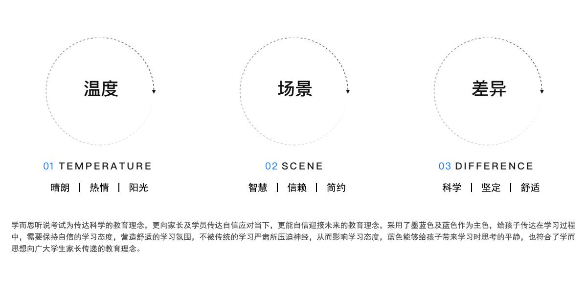 app开发,深圳app开发,软件开发,深圳软件开发公司,软件开发公司
