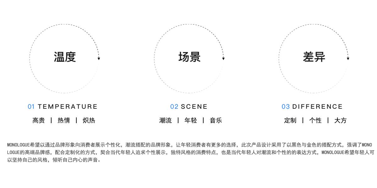周大福 H5开发,软件开发公司