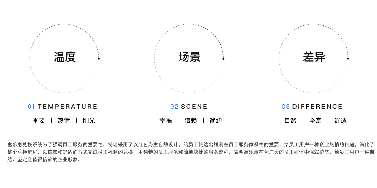 富乐惠网站开发